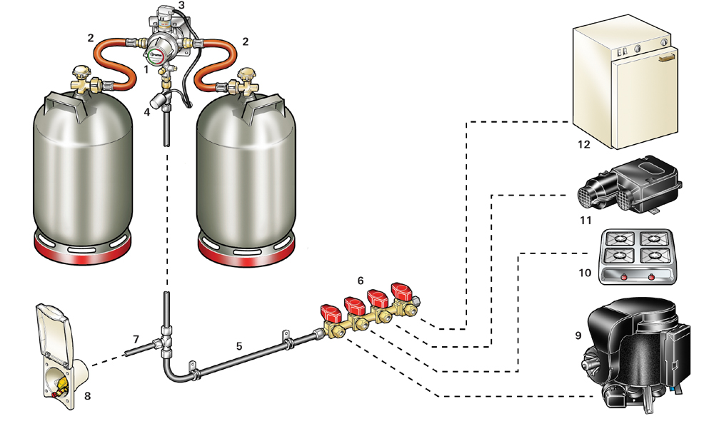 Aufbau_Gasanlage